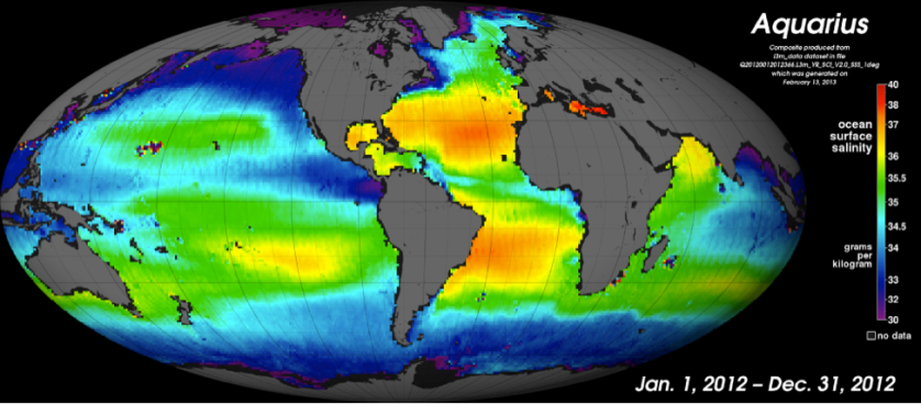 Figure 1.  Ocean surface salinities measured from the Aquarius NASA mission (reproduced from reference 3).
