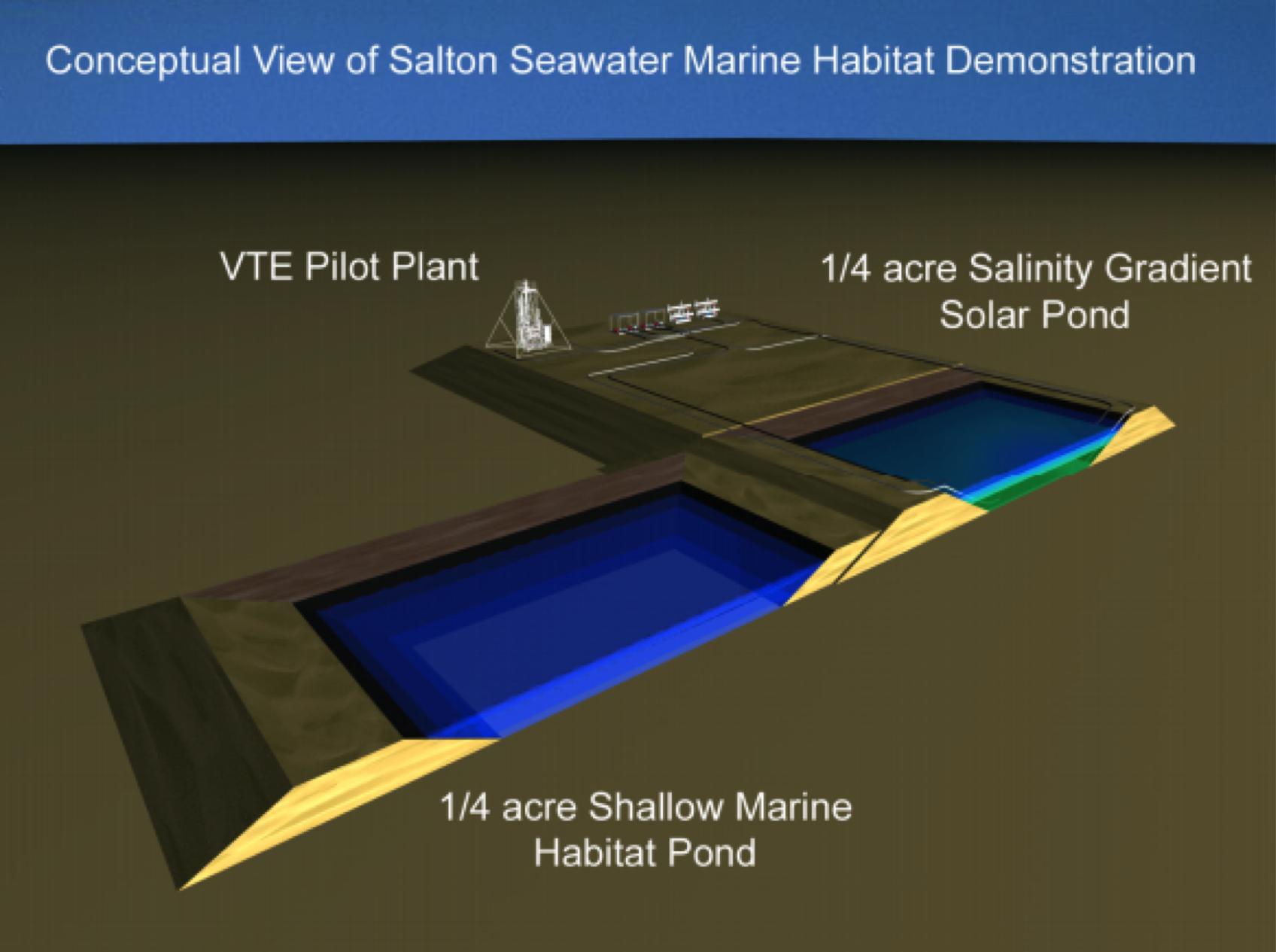Desalting the Sea Part 1 – Salton Sea Sense